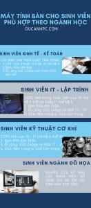 Cấu hình máy tính để bàn cho sinh viên theo từng ngành họ